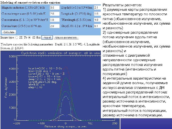 Результаты расчетов: 1) двумерные карты распределения яркостных температур по плоскости пятна (обыкновенное излучение, необыкновенное