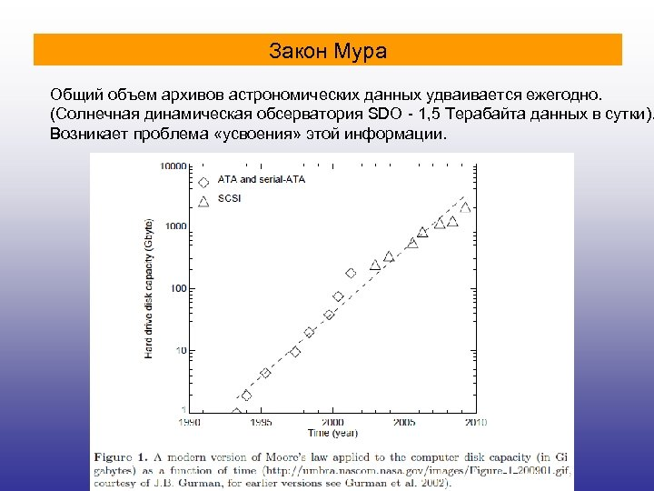 Закон Мура Общий объем архивов астрономических данных удваивается ежегодно. (Солнечная динамическая обсерватория SDO -