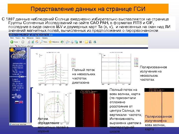 Представление данных на странице ГСИ С 1997 данные наблюдений Солнца ежедневно избирательно выставляются на