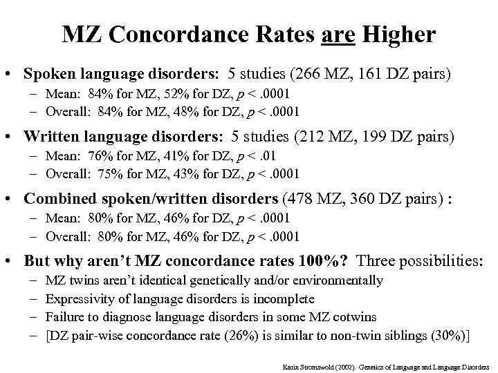 MZ Concordance Rates are Higher • Spoken language disorders: 5 studies (266 MZ, 161