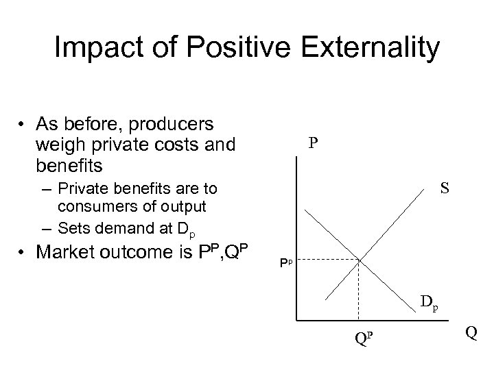 Impact of Positive Externality • As before, producers weigh private costs and benefits P