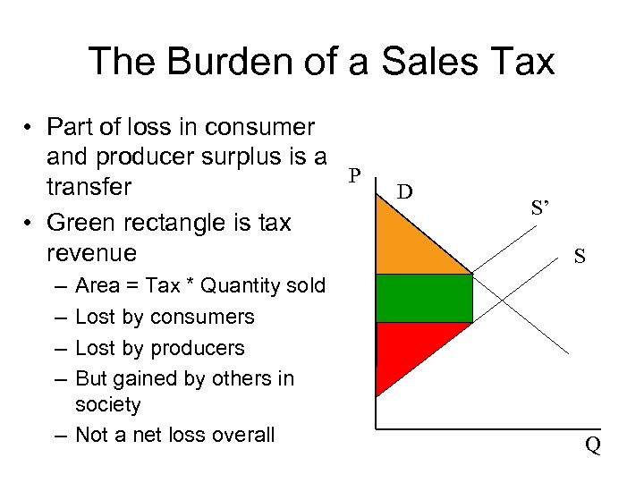 The Burden of a Sales Tax • Part of loss in consumer and producer
