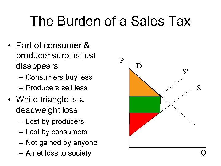 The Burden of a Sales Tax • Part of consumer & producer surplus just