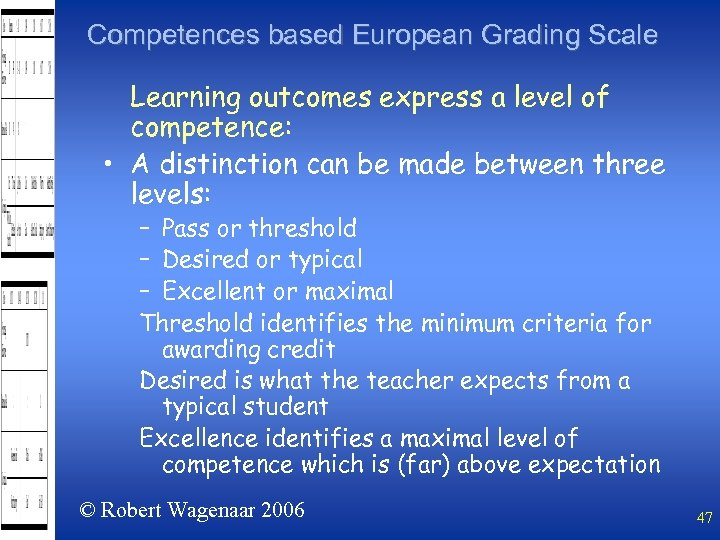 Competences based European Grading Scale Learning outcomes express a level of competence: • A