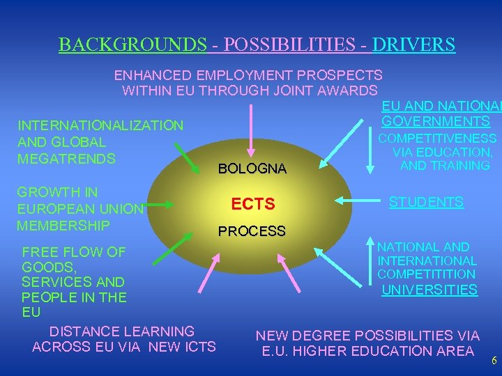 BACKGROUNDS - POSSIBILITIES - DRIVERS ENHANCED EMPLOYMENT PROSPECTS WITHIN EU THROUGH JOINT AWARDS EU