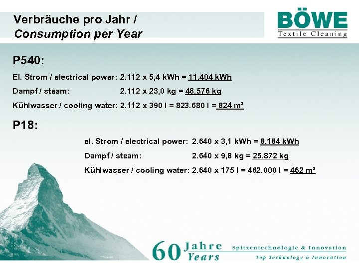 Verbräuche pro Jahr / Consumption per Year P 540: El. Strom / electrical power: