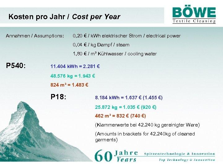 Kosten pro Jahr / Cost per Year Annahmen / Assumptions: 0, 20 € /