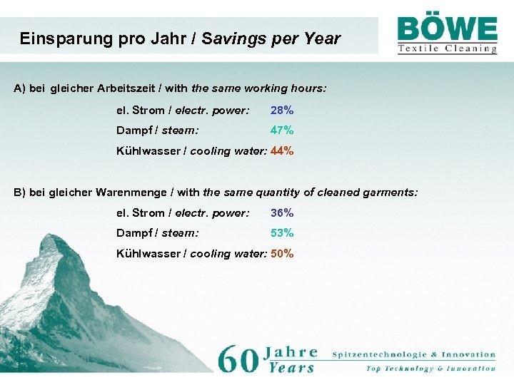Einsparung pro Jahr / Savings per Year A) bei gleicher Arbeitszeit / with the