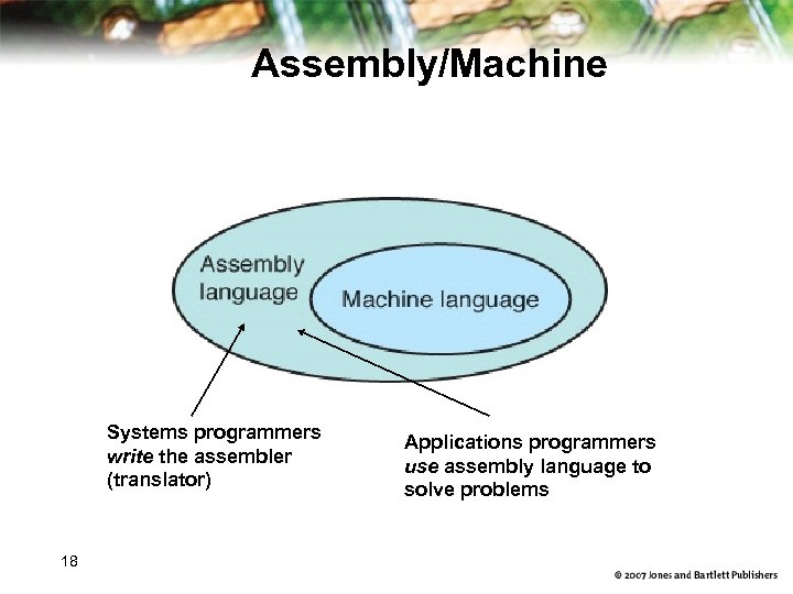 Assembly/Machine Systems programmers write the assembler (translator) 18 Applications programmers use assembly language to