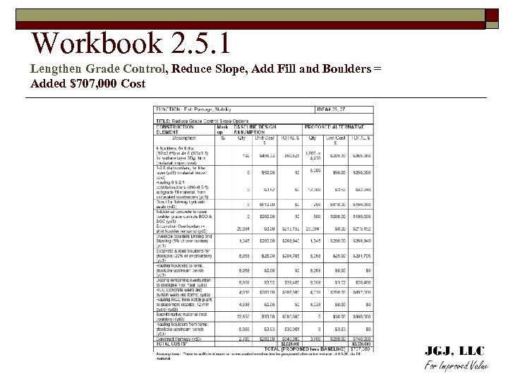 Workbook 2. 5. 1 Lengthen Grade Control, Reduce Slope, Add Fill and Boulders =