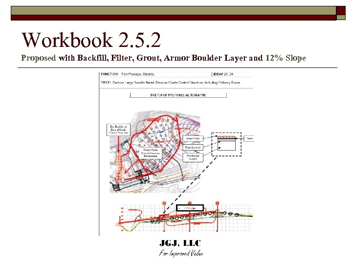 Workbook 2. 5. 2 Proposed with Backfill, Filter, Grout, Armor Boulder Layer and 12%