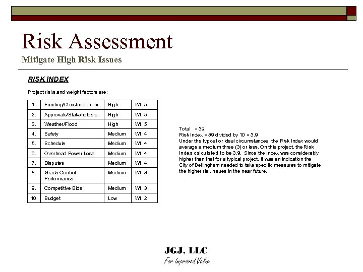 Risk Assessment Mitigate High Risk Issues RISK INDEX Project risks and weight factors are: