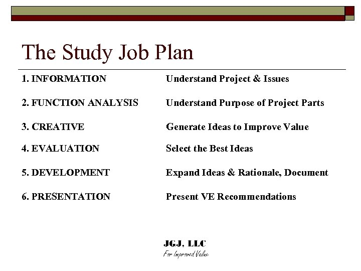 The Study Job Plan 1. INFORMATION Understand Project & Issues 2. FUNCTION ANALYSIS Understand
