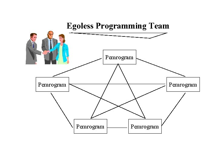 Egoless Programming Team Pemrogram Pemrogram