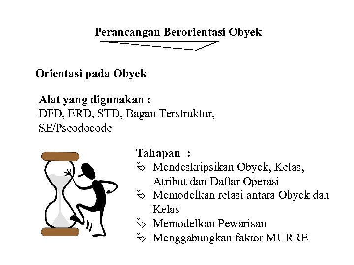 Perancangan Berorientasi Obyek Orientasi pada Obyek Alat yang digunakan : DFD, ERD, STD, Bagan