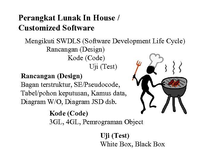 Perangkat Lunak In House / Customized Software Mengikuti SWDLS (Software Development Life Cycle) Rancangan
