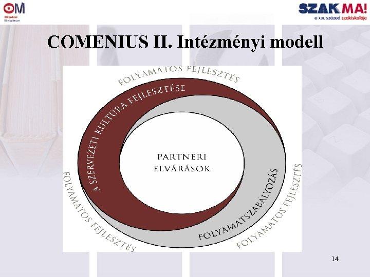 COMENIUS II. Intézményi modell 14