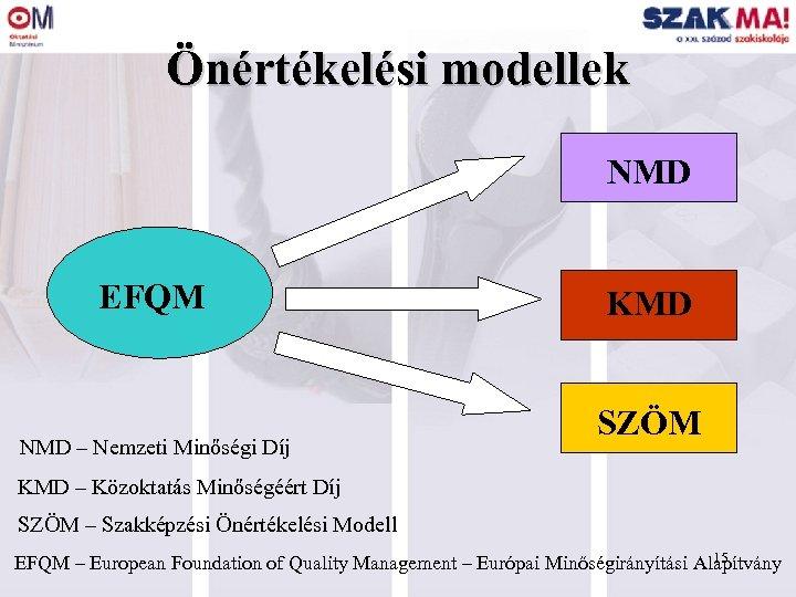 Önértékelési modellek NMD EFQM NMD – Nemzeti Minőségi Díj KMD SZÖM KMD – Közoktatás