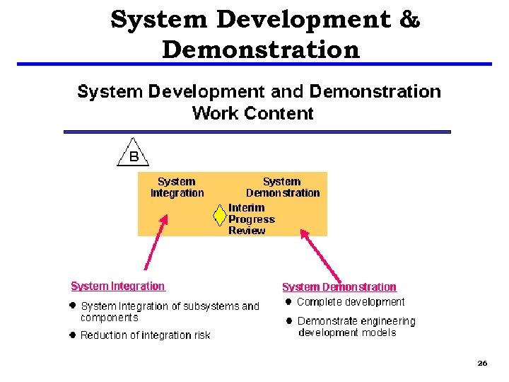 System Development & Demonstration 26