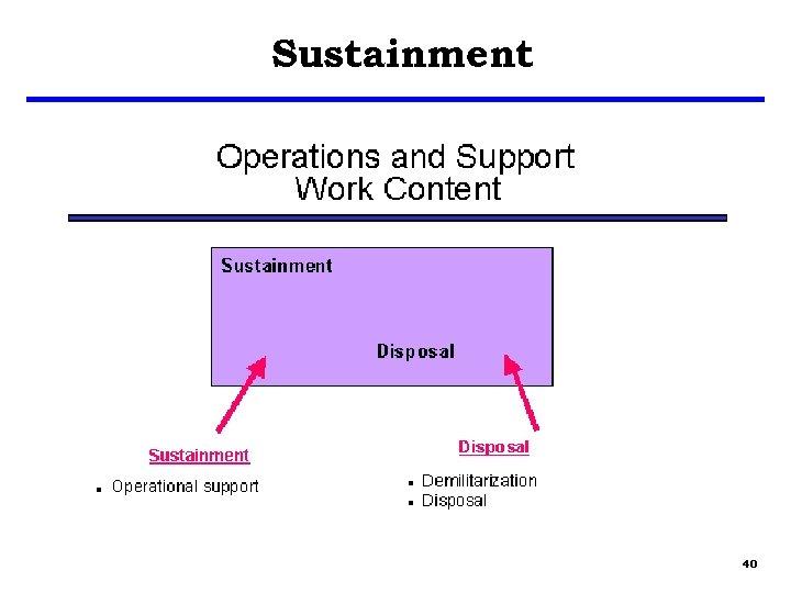 Sustainment 40
