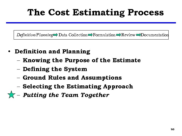 The Cost Estimating Process Definition/Planning Data Collection Formulation Review Documentation • Definition and Planning