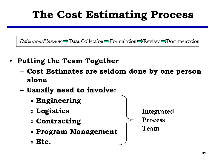 The Cost Estimating Process Definition/Planning Data Collection Formulation Review Documentation • Putting the Team