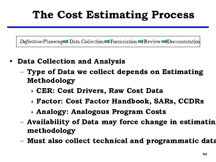 The Cost Estimating Process Definition/Planning Data Collection Formulation Review Documentation • Data Collection and