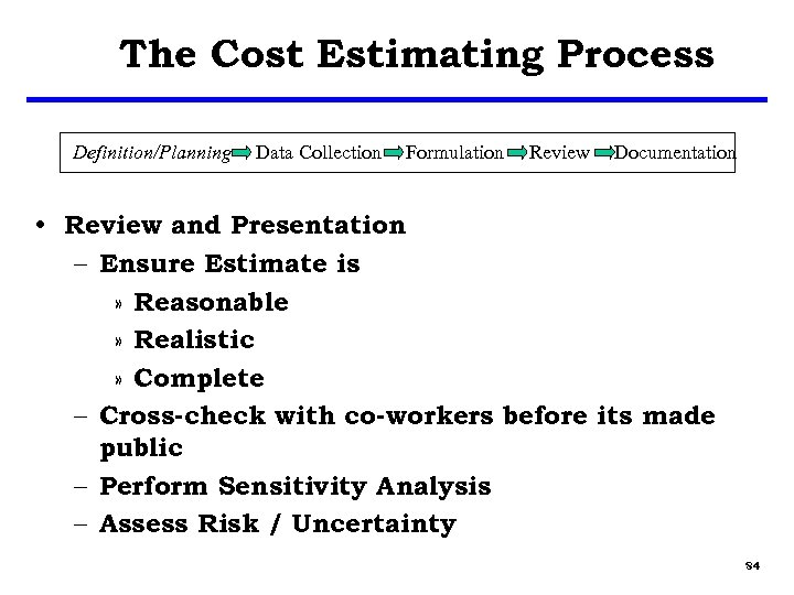 The Cost Estimating Process Definition/Planning Data Collection Formulation Review Documentation • Review and Presentation