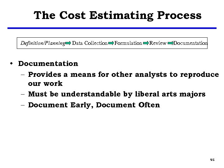 The Cost Estimating Process Definition/Planning Data Collection Formulation Review Documentation • Documentation – Provides