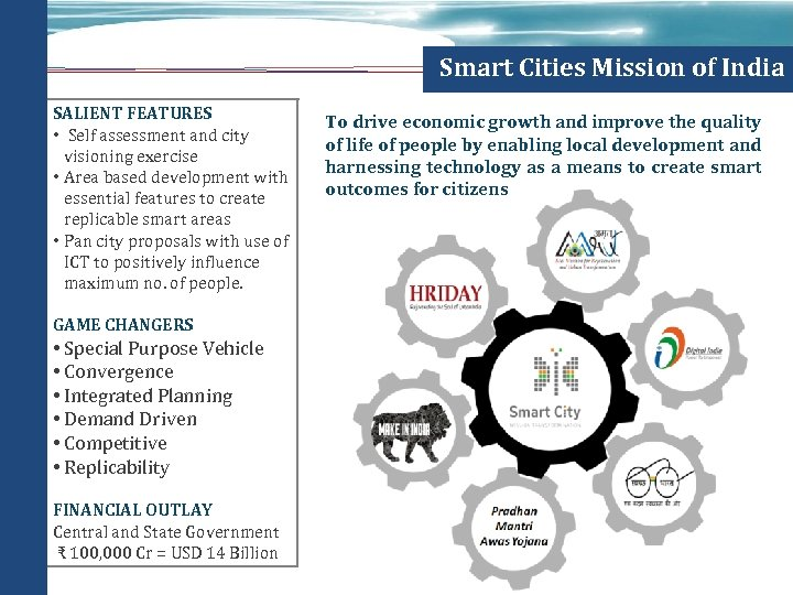 Smart Cities Mission of India SALIENT FEATURES • Self assessment and city visioning exercise