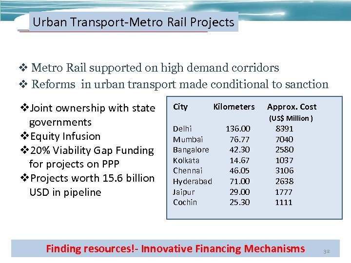 Urban Transport-Metro Rail Projects v Metro Rail supported on high demand corridors v Reforms