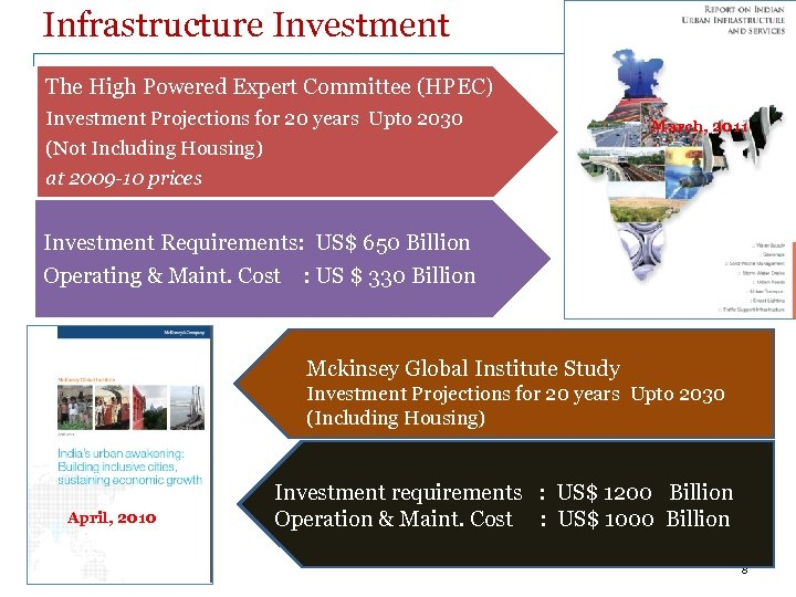 Infrastructure Investment The High Powered Expert Committee (HPEC) Investment Projections for 20 years Upto