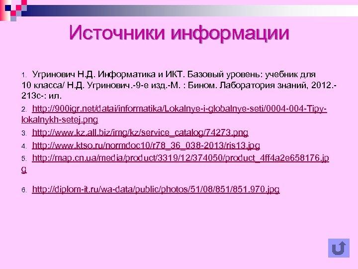 Источники информации Угринович Н. Д. Информатика и ИКТ. Базовый уровень: учебник для 10 класса/