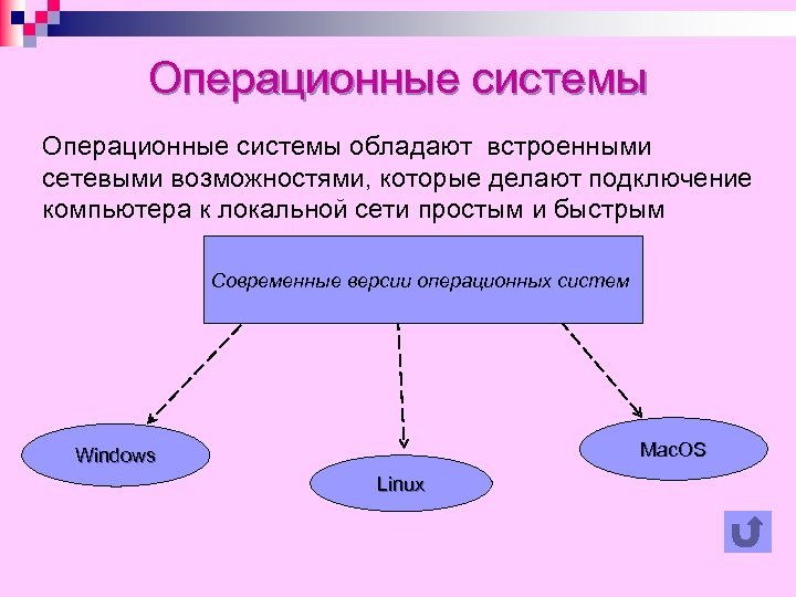 Операционные системы обладают встроенными сетевыми возможностями, которые делают подключение компьютера к локальной сети простым
