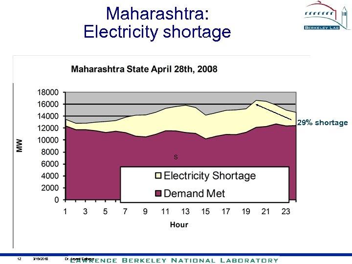 Maharashtra: Electricity shortage 29% shortage 12 3/19/2018 Dr. Jayant Sathaye