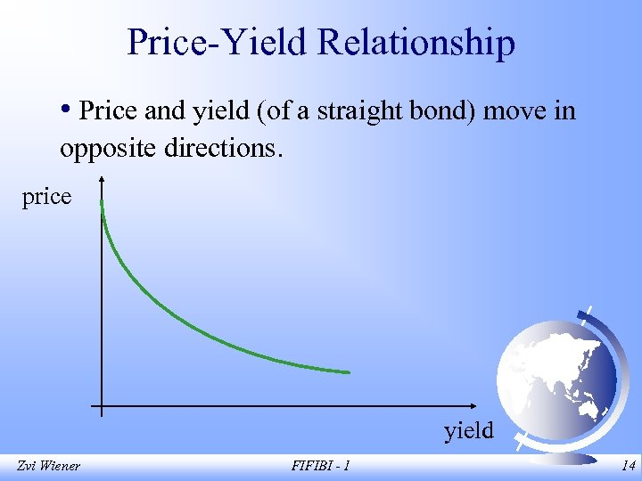 Price-Yield Relationship • Price and yield (of a straight bond) move in opposite directions.