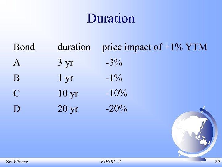 Duration Bond duration A 3 yr -3% B 1 yr -1% C 10 yr