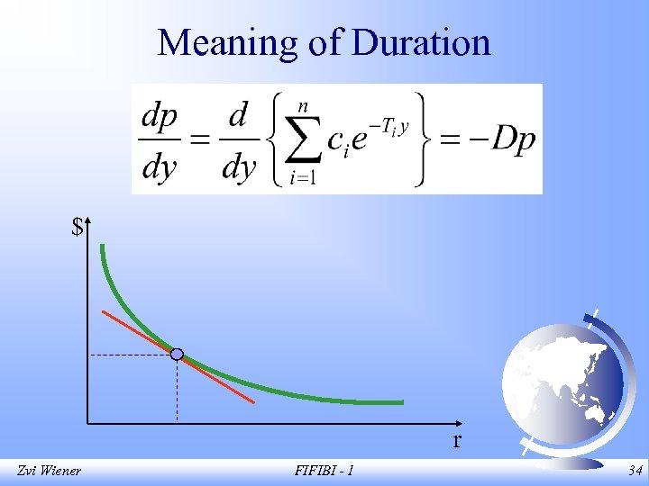 Meaning of Duration $ r Zvi Wiener FIFIBI - 1 34