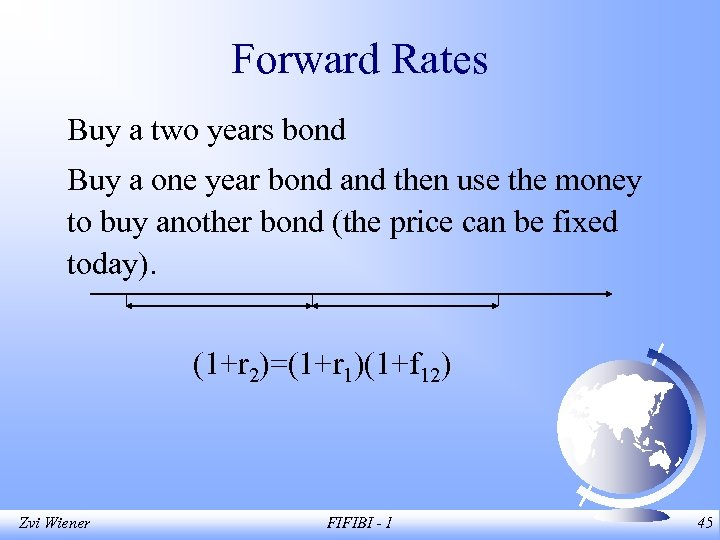 Forward Rates Buy a two years bond Buy a one year bond and then