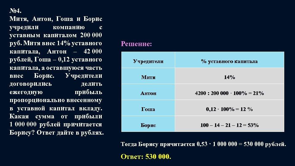 № 4. Митя, Антон, Гоша и Борис учредили компанию с уставным капиталом 200 000