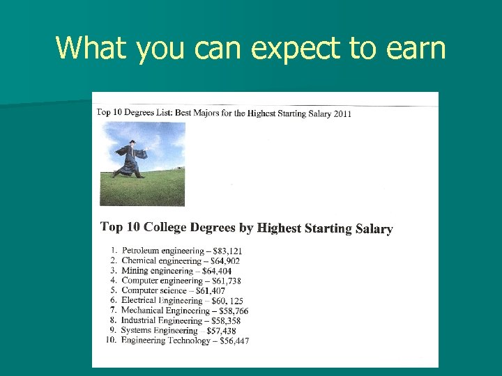 What you can expect to earn