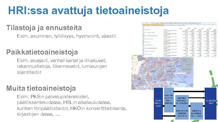 HRI: ssa avattuja tietoaineistoja Tilastoja ja ennusteita Esim. asuminen, työllisyys, hyvinvointi, väestö Paikkatietoaineistoja Esim.