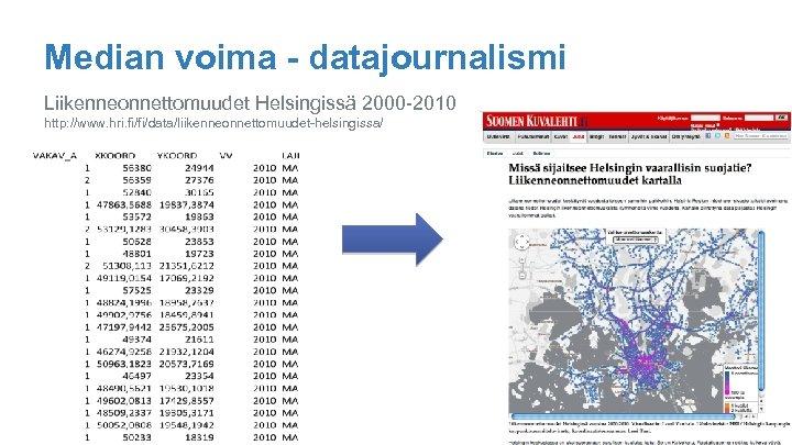 Median voima - datajournalismi Liikenneonnettomuudet Helsingissä 2000 -2010 http: //www. hri. fi/fi/data/liikenneonnettomuudet-helsingissa/