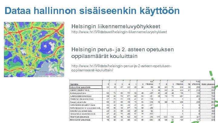 Dataa hallinnon sisäiseenkin käyttöön Helsingin liikennemeluvyöhykkeet http: //www. hri. fi/fi/dataset/helsingin-liikennemeluvyohykkeet Helsingin perus- ja 2.