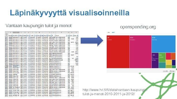 Läpinäkyvyyttä visualisoinneilla Vantaan kaupungin tulot ja menot openspending. org http: //www. hri. fi/fi/data/vantaan-kaupungintulot-ja-menot-2010 -2011