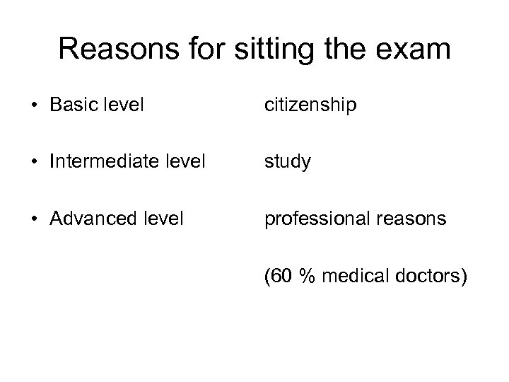 Reasons for sitting the exam • Basic level citizenship • Intermediate level study •