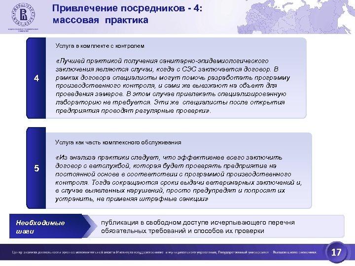 Привлечение посредников - 4: массовая практика Услуга в комплекте с контролем 4 «Лучшей практикой