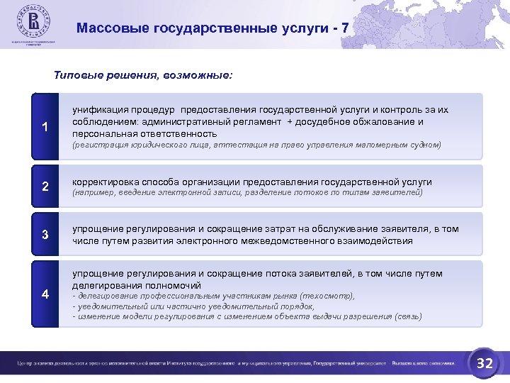 Массовые государственные услуги - 7 Типовые решения, возможные: 1 унификация процедур предоставления государственной услуги