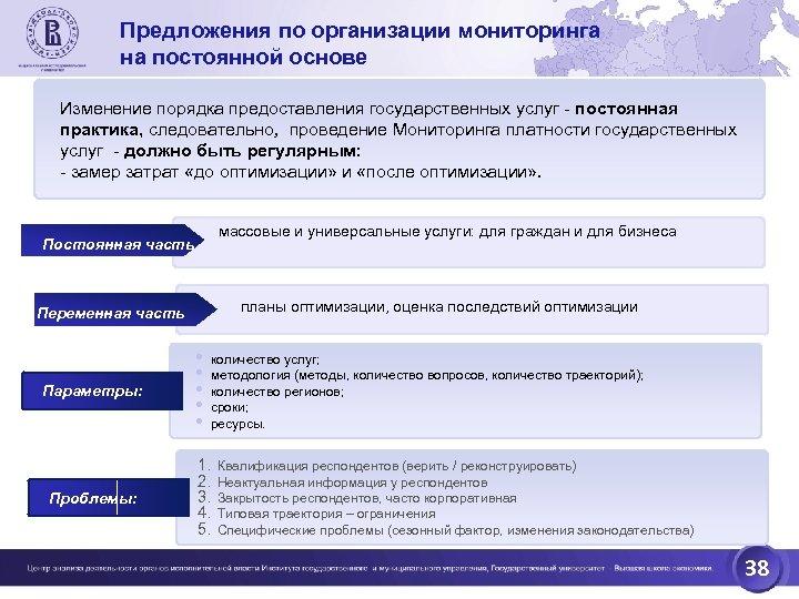 Предложения по организации мониторинга на постоянной основе Изменение порядка предоставления государственных услуг - постоянная