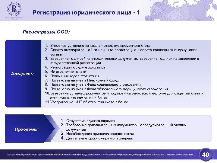 Регистрация юридического лица - 1 Регистрация ООО: Алгоритм Проблемы: 1. Внесение уставного капитала -